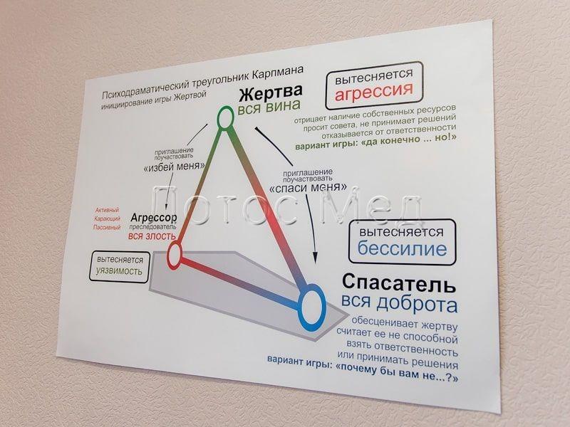 Наркологическая клиника «Лотос Мед» г.Казань, ул.Гвардейская, дом 33, 2-ой этаж, офис 213